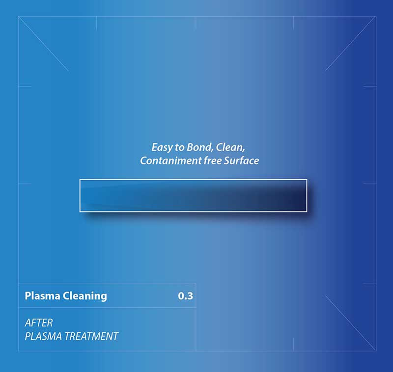 Plasma Cleaning 03 Third Stage Schematic Drawing
